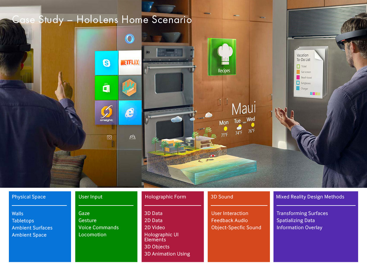 design-patterns_hololens10-sm