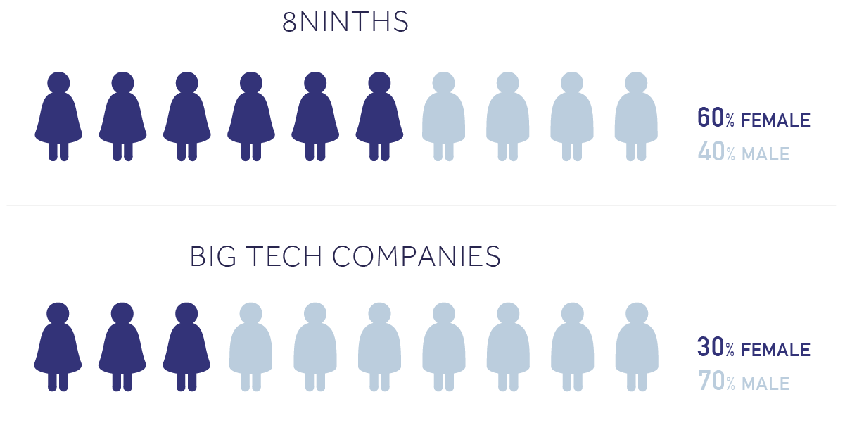 womenintech_infographic